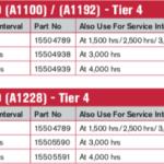 Комплекты фильтров для самосвала TEREX TA300